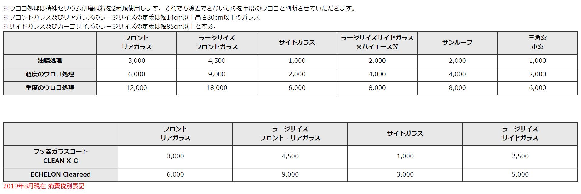 ガラス撥水処理価格表